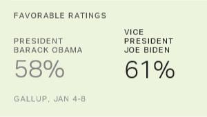 Obama Approval Rating January 2017_n
